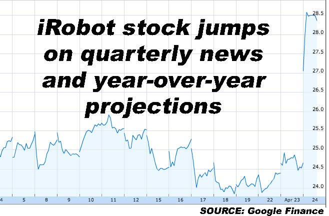 irobot-stock-jumps-on-q1-news2