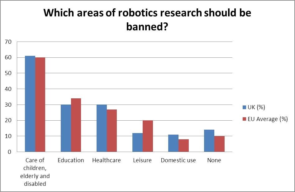 Robotics_Banned