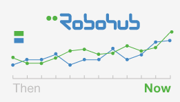 Robohub_then_now