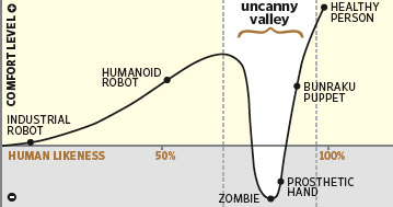 uncanny_valley