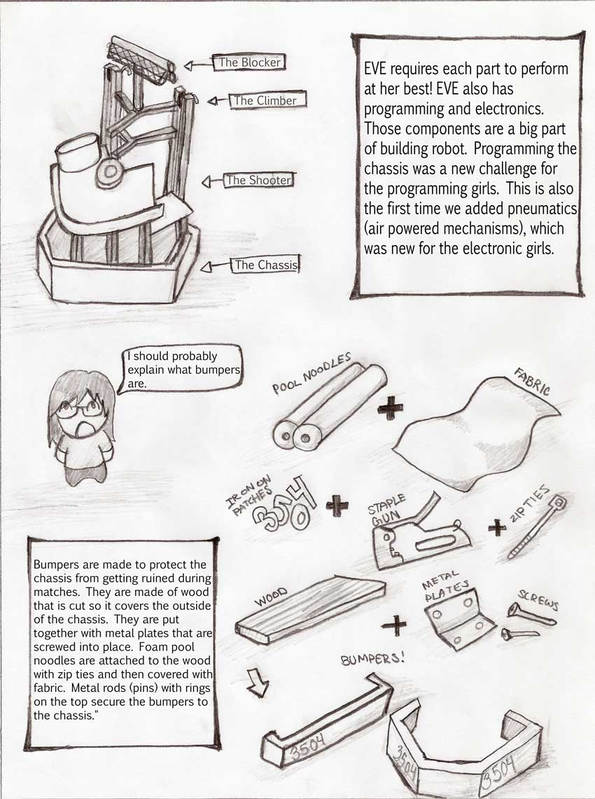 Lynn_Urbina_Comic2_Page14
