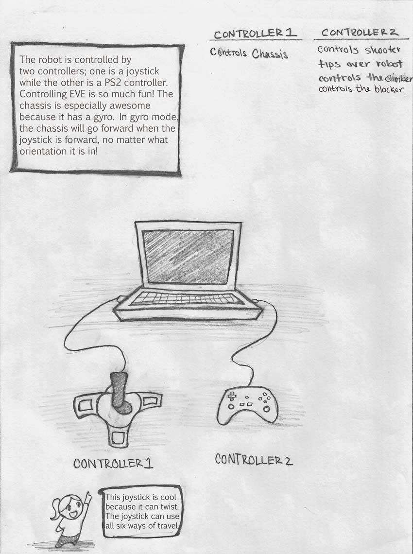 Lynn_Urbina_Comic2_Page15