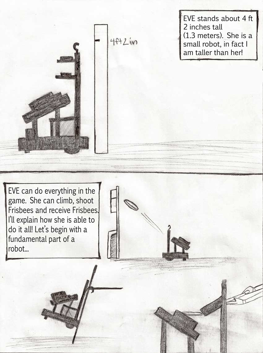 Lynn_Urbina_Comic2_Page6