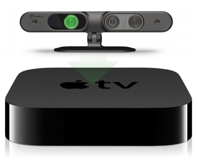AppleTV-prime-sense