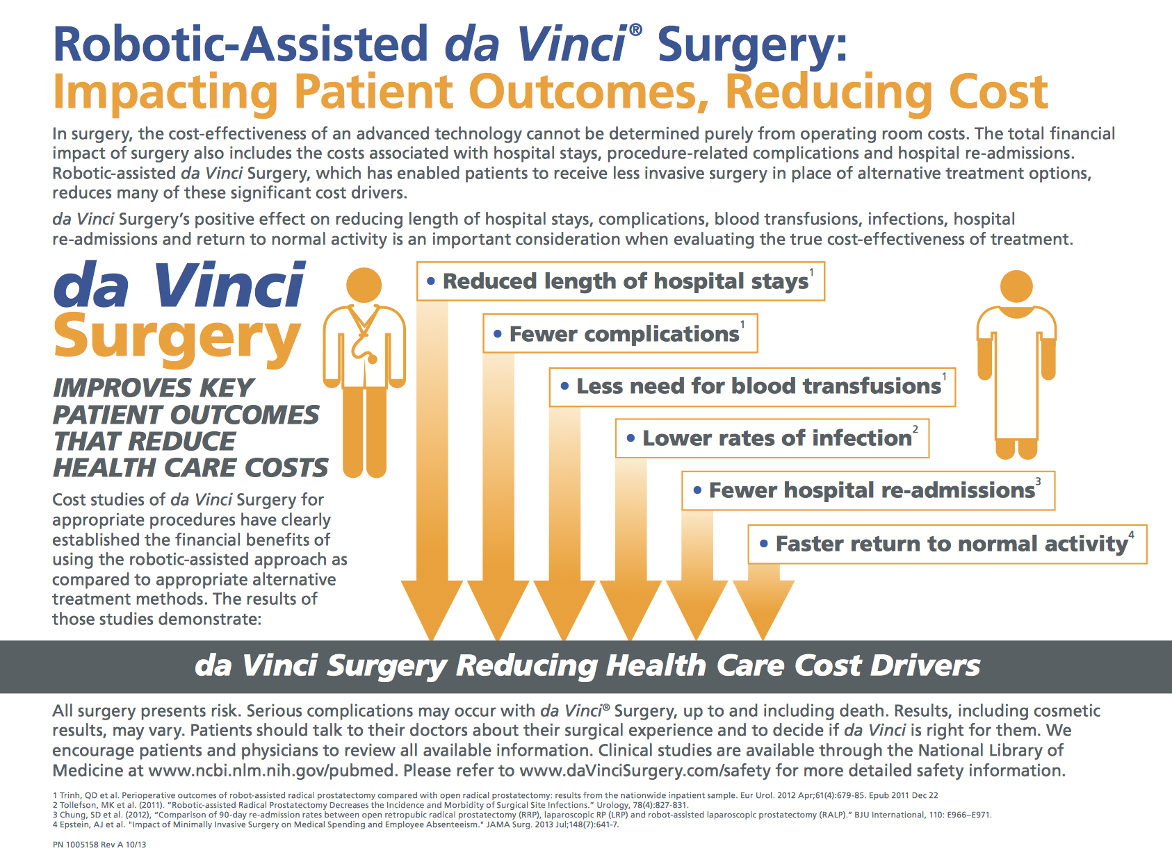 cost-effectiveness-of-robotic-surgery