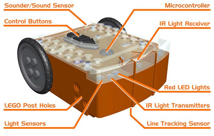 Edison-robot-CAD-image