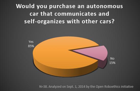 Survey10 Q3