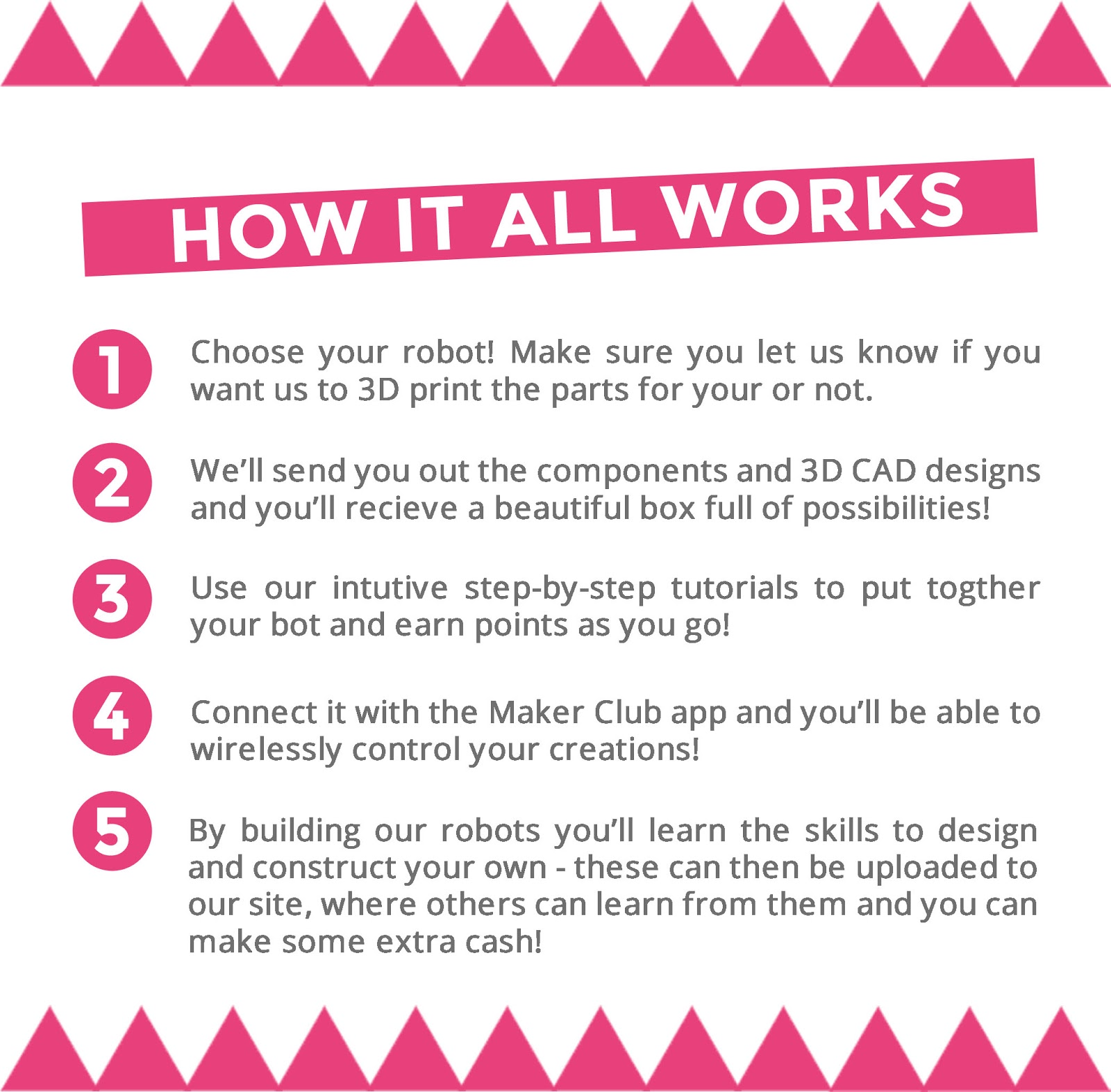 Maker_Club_how_it_works