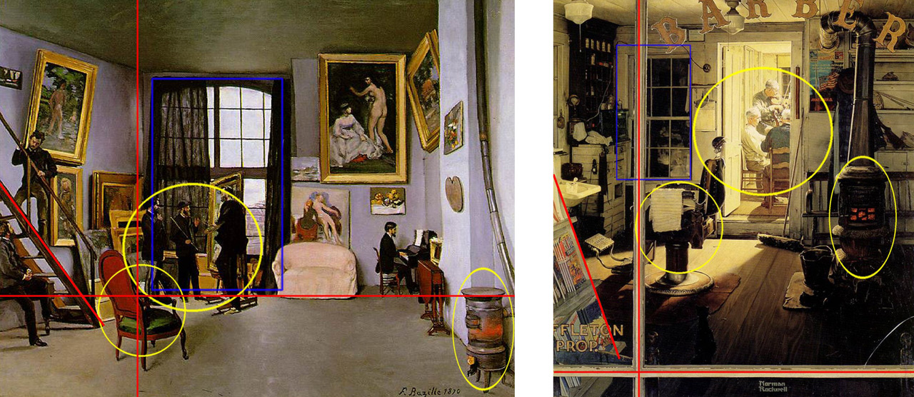Figure 2: Frederic Bazille's  Studio 9 Rue de la Condamine (left) and Norman Rockwell's Shuffleton's Barber Shop (right). The composition of both paintings is divided in a similar way. Yellow circles indicate similar objects, red lines indicate composition, and the blue square represents similar structural element. The objects in the painting – a fire stove, three men clustered, chairs, and window – are seen in both paintings, and are also similarly positioned within them. After browsing through many publications and websites, we concluded that this particular comparison has not previously been made by an art historian.