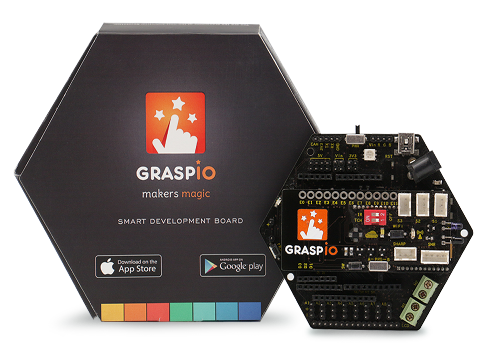2.GRASP IO Package