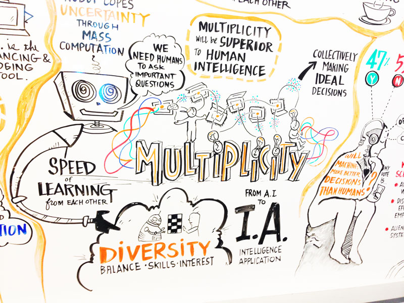 Ken_Goldberg_Multiplicity_AI_learning_WEF