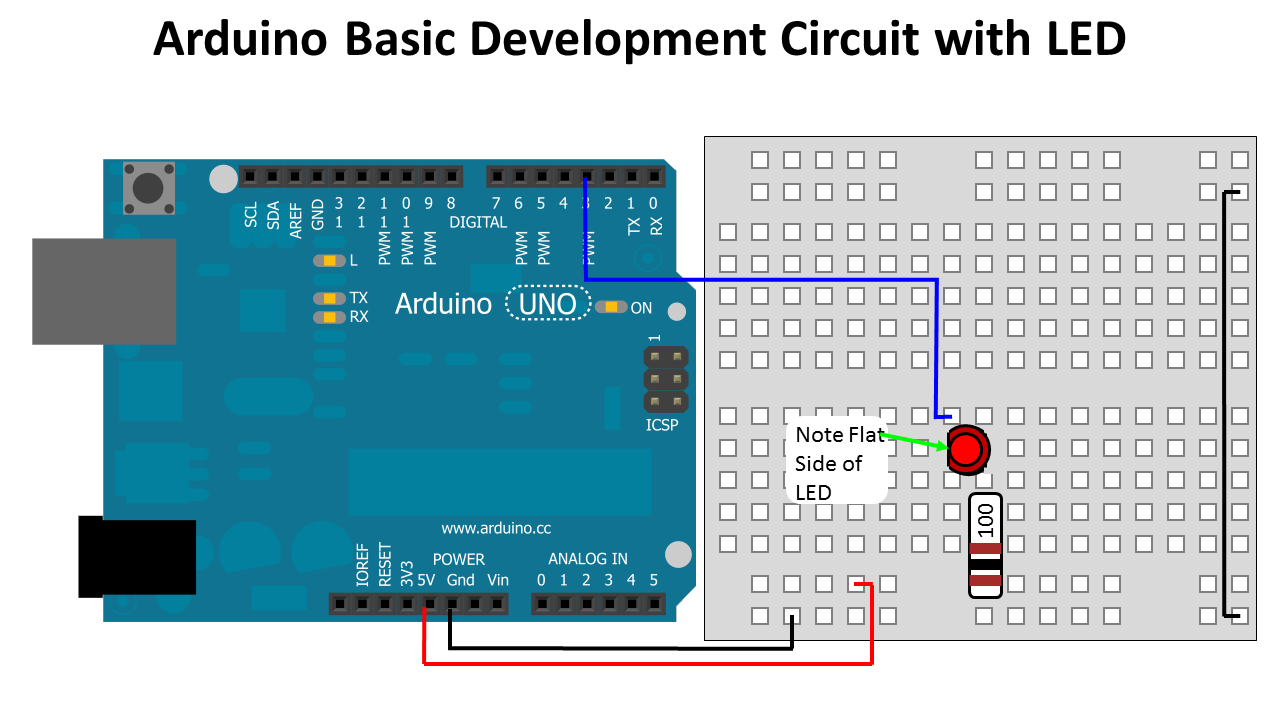Figure 1 - Basic Development Circuit
