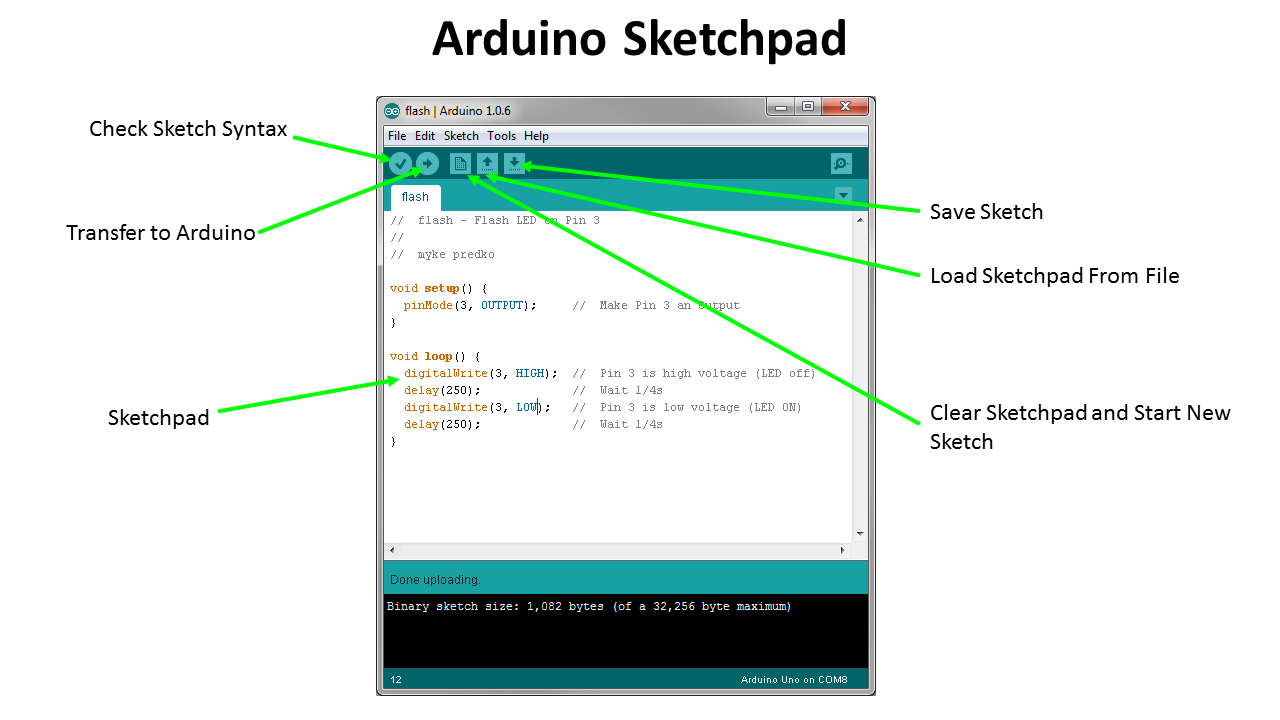 Arduino For Makers 1 Setting Up A Development Station Robohub Uno Pinout Diagram Make Figure 3 Sketchpad