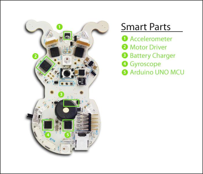 Ringo an arduino powered robot bug for kids robohub