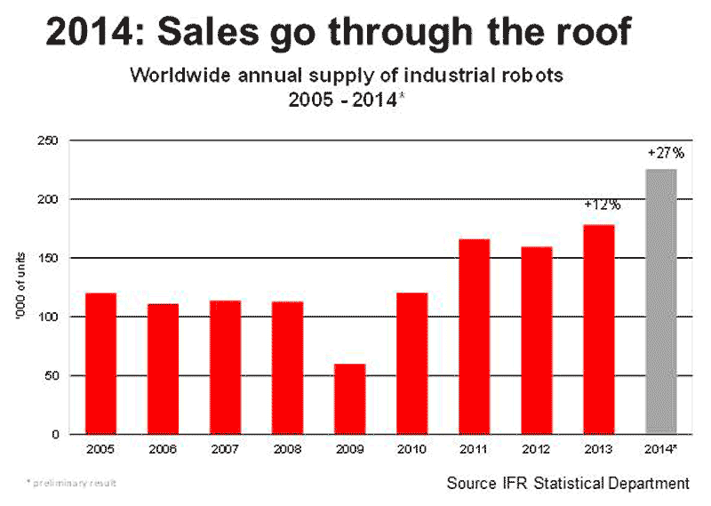 2014_Sales_go_through_the_roof