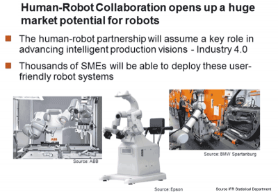 cobots-open-new-markets-for-robots_400_277