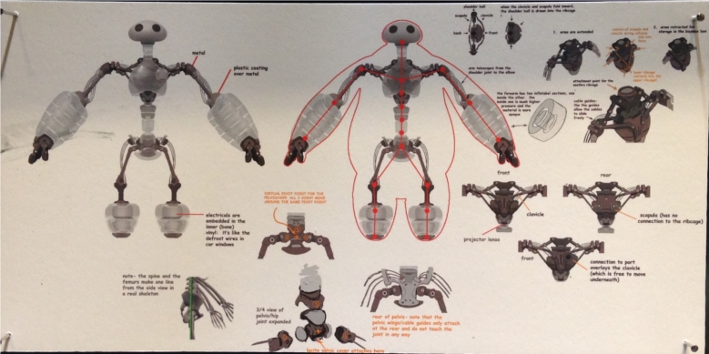 the real soft robots that inspired baymax, with chris atkeson, Skeleton