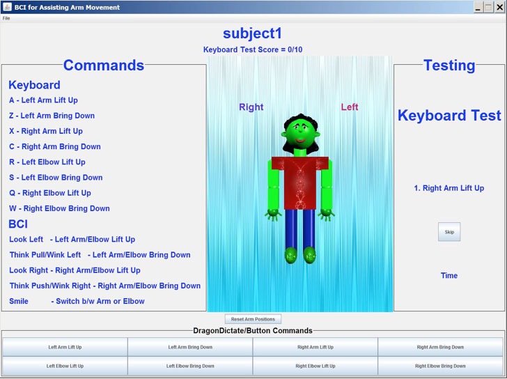 BCI robot interface with female avatar. Source: UMBC