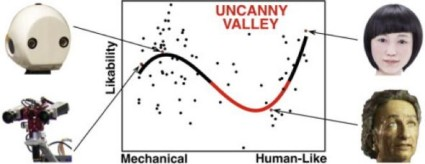 Uncanny_Valley