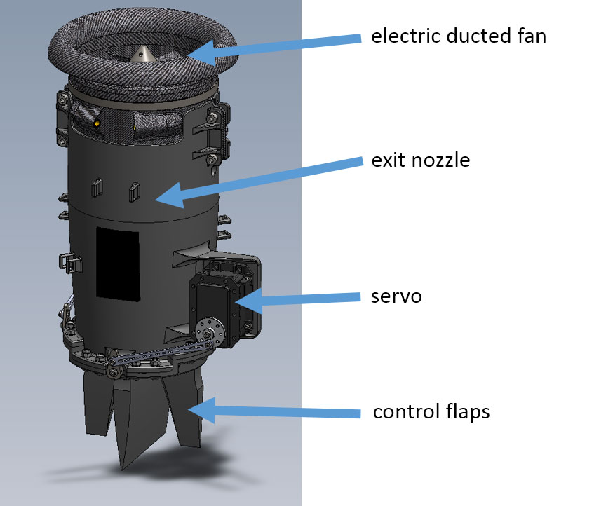 Figure 2: Electric ducted fan with exit nozzle and control flaps.
