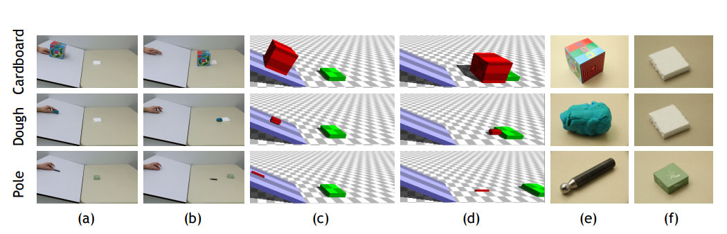 Researchers fed their physics prediction system videos of collisions, shown as screenshots in (a) and (b), which were then converted into simulations generated by the 3-D physics engine, shown in (c) and (d).