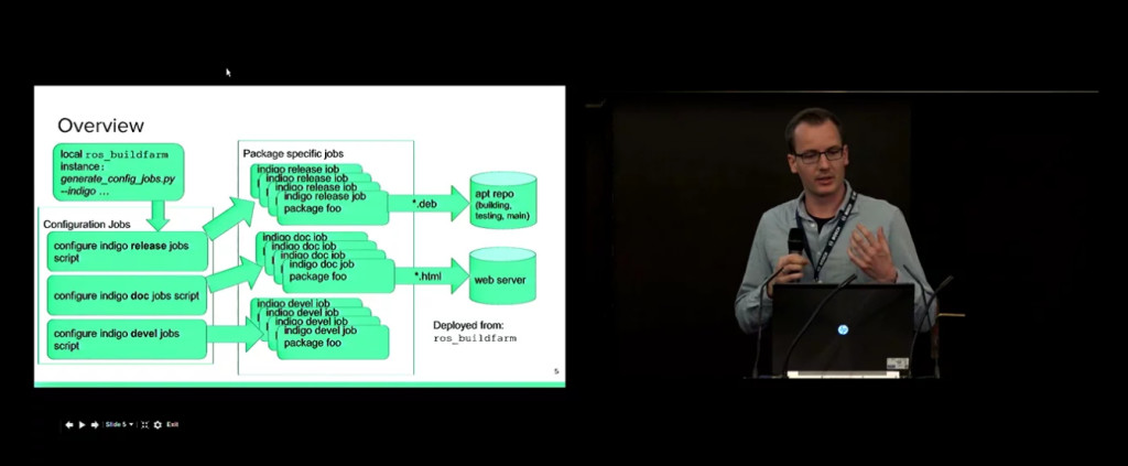 Source: Screenshot from ROSCon 2015, Daniel DiMarco