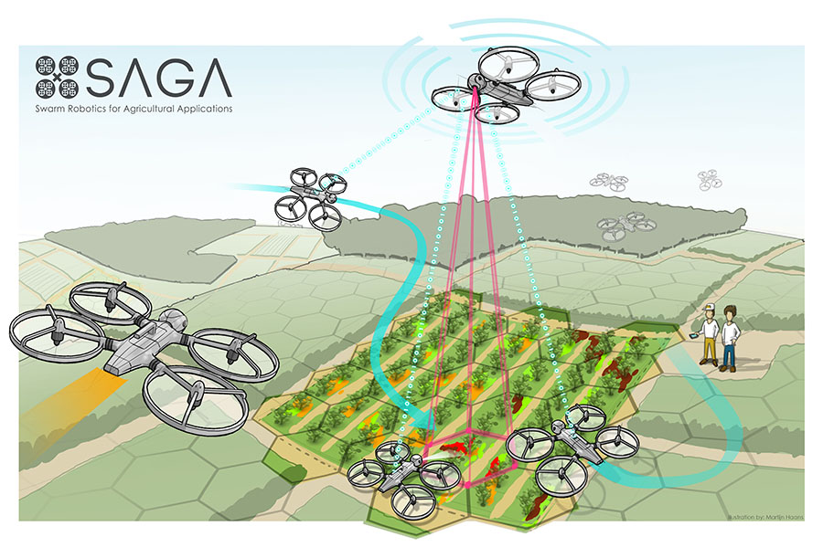 Swarms Of Precision Agriculture Robots Could Help Put Food