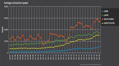 chart-of-bandwidth_400_222_80