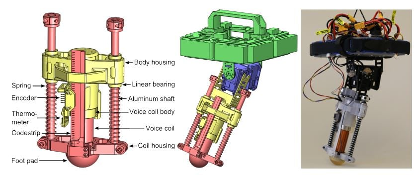 Diagram of the Disney hopping robot (Credit: Disney Research)