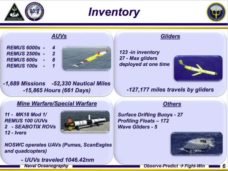 A screenshot of a slide from a presentation by Rear Adm. Tim Gallaudet, Oceanographer and Navigator of the Navy on October 25, 2016.