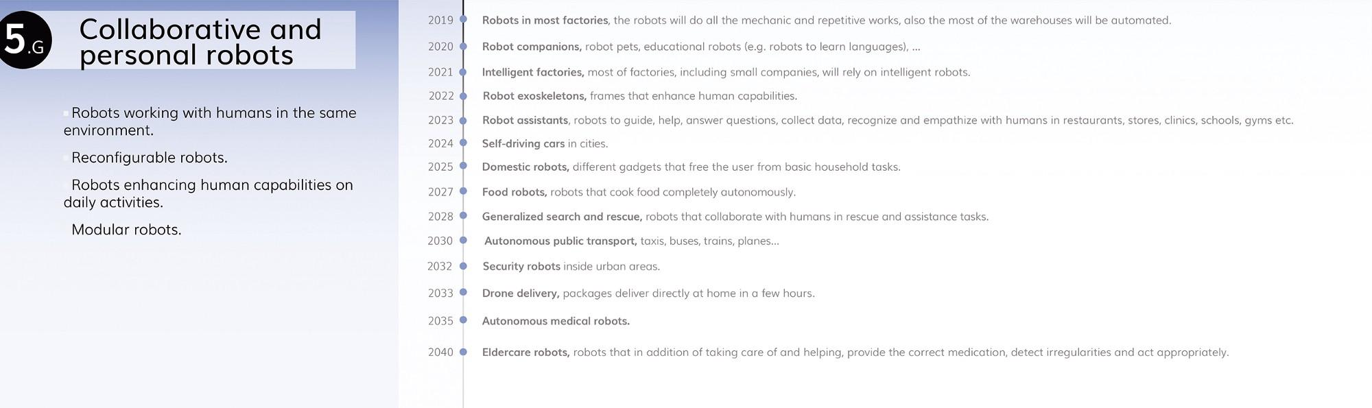 Envisioning the future of robotics | Robohub