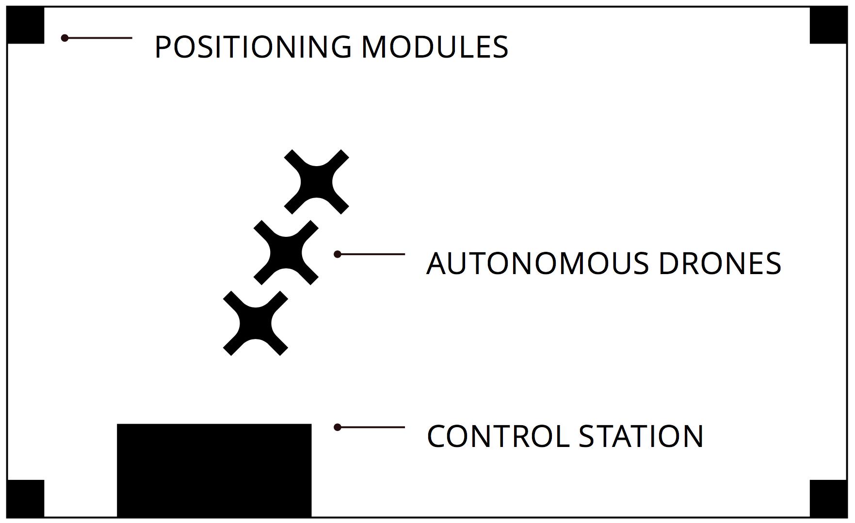 Micro drones swarm above Metallica | Robohub