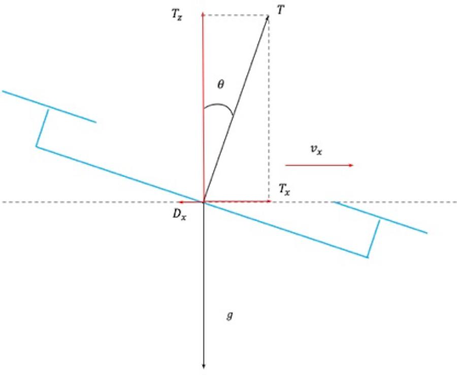 investor Faim Air Horn Wiring Diagram on