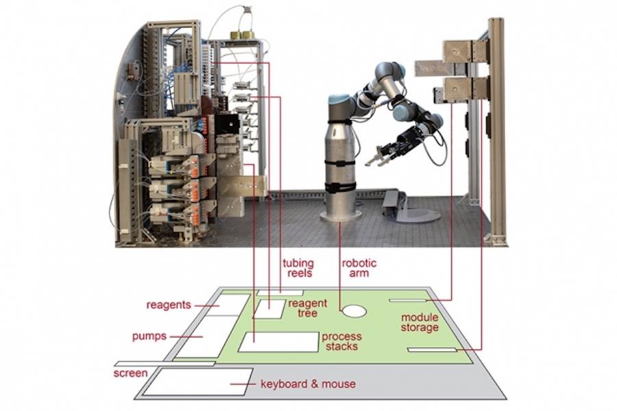 Guided by AI, robotic platform automates molecule manufacture | Robohub