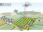 Swarms of precision agriculture robots could help put food on the table