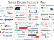 Swiss drone industry map