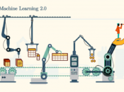 ML 2.0: Machine learning for many